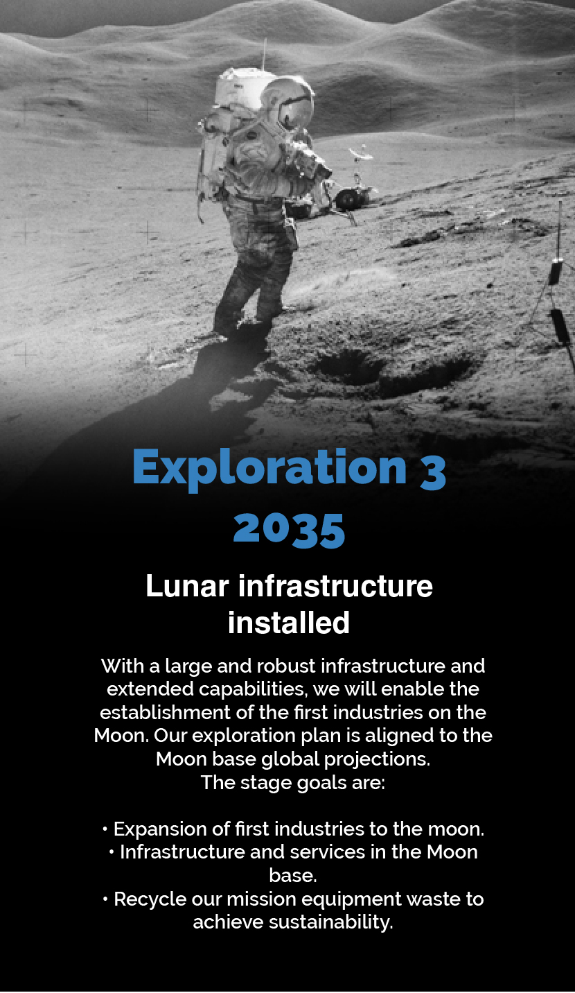 exploration lunar